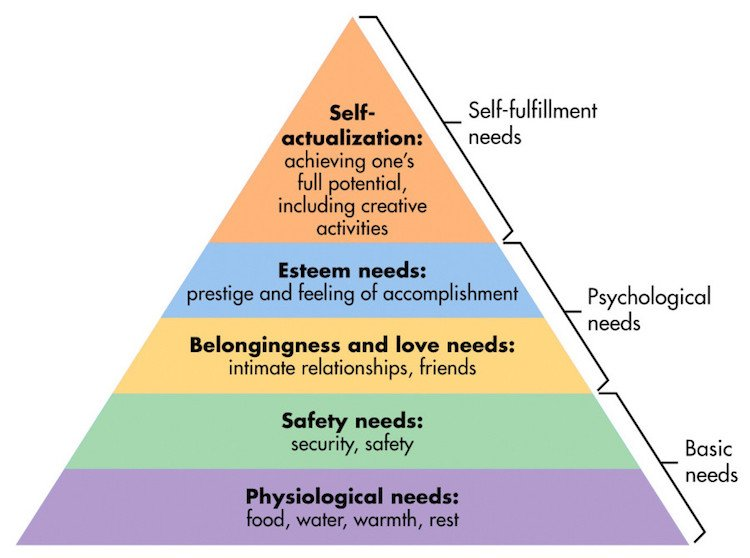 maslow-hierarchy-of-needs-happiness-pyramid.jpg