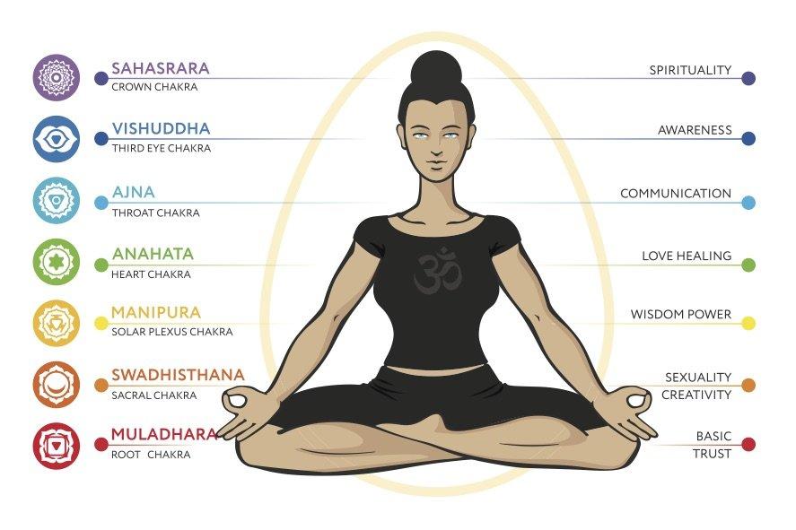 kundalini-meditation-chakra.jpg