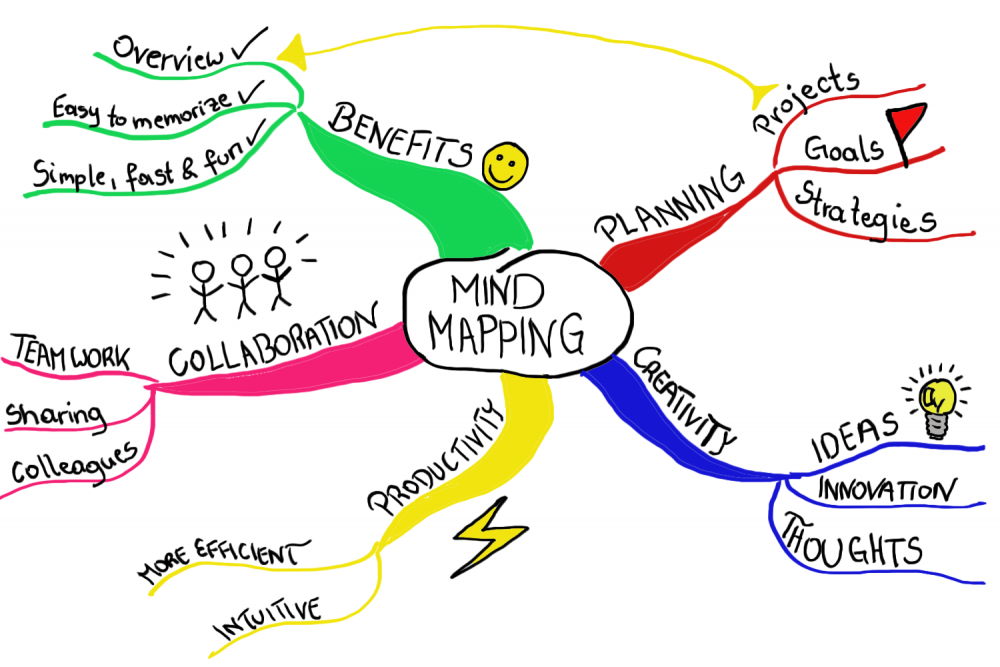 mind maps 2.png
